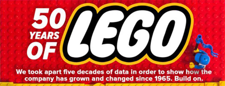 infographie lego faits facts